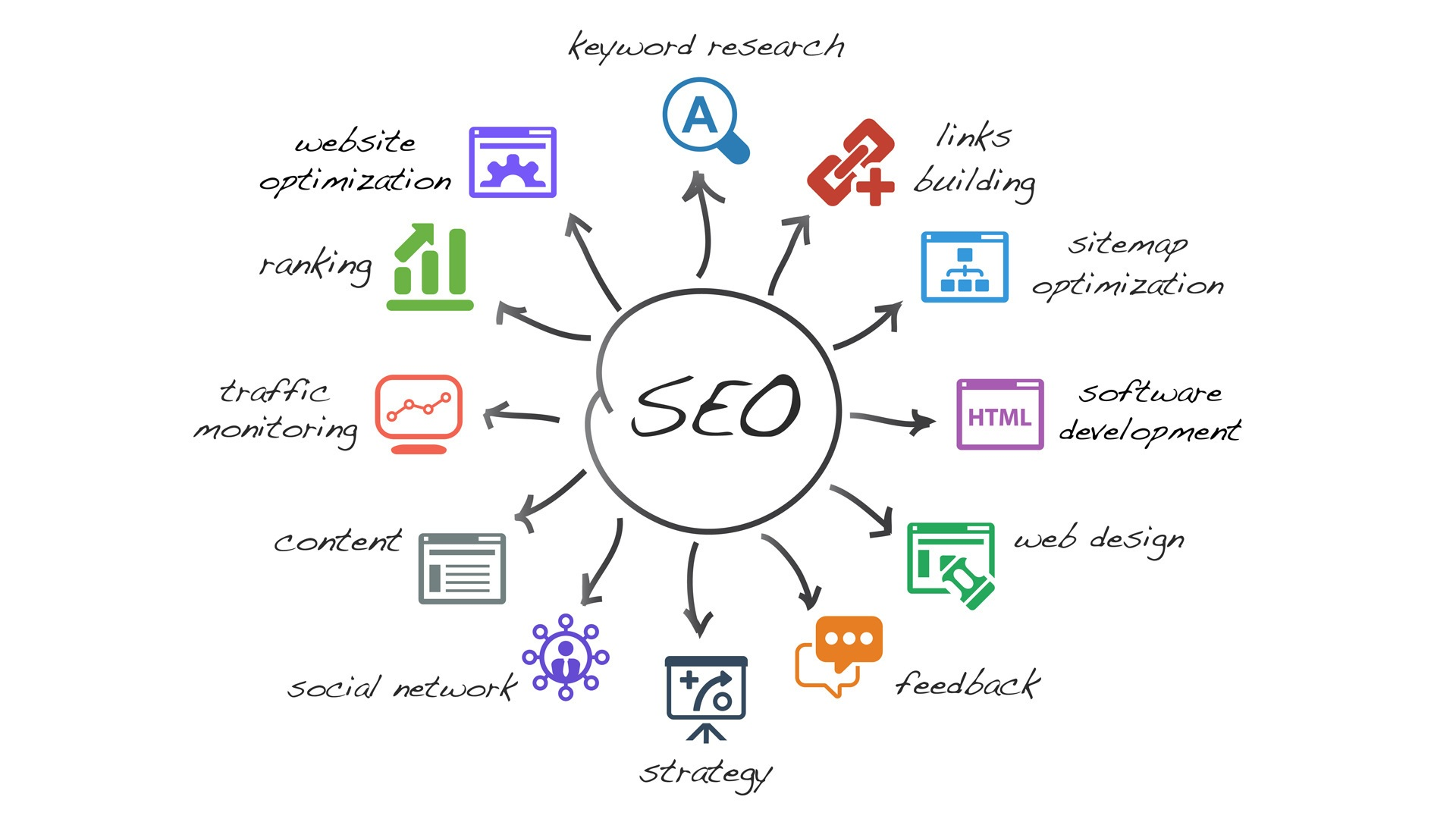 seo strategy plan pdf